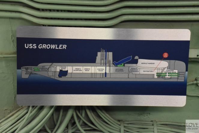 USS Growler - łódź podwodna